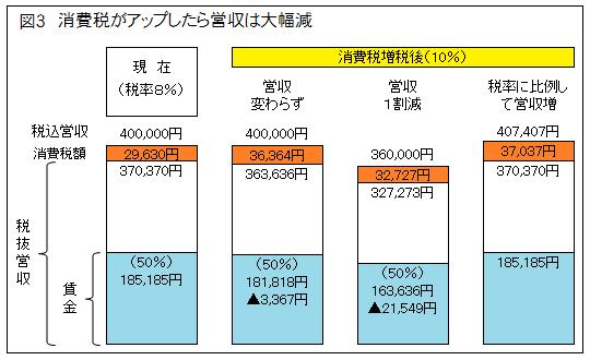 税抜き計算
